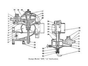 Ensign Model RW, 1.1/4 Carburetor